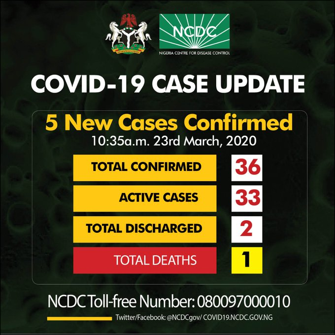 BREAKING: NCDC confirms first Coronavirus death in Nigeria
