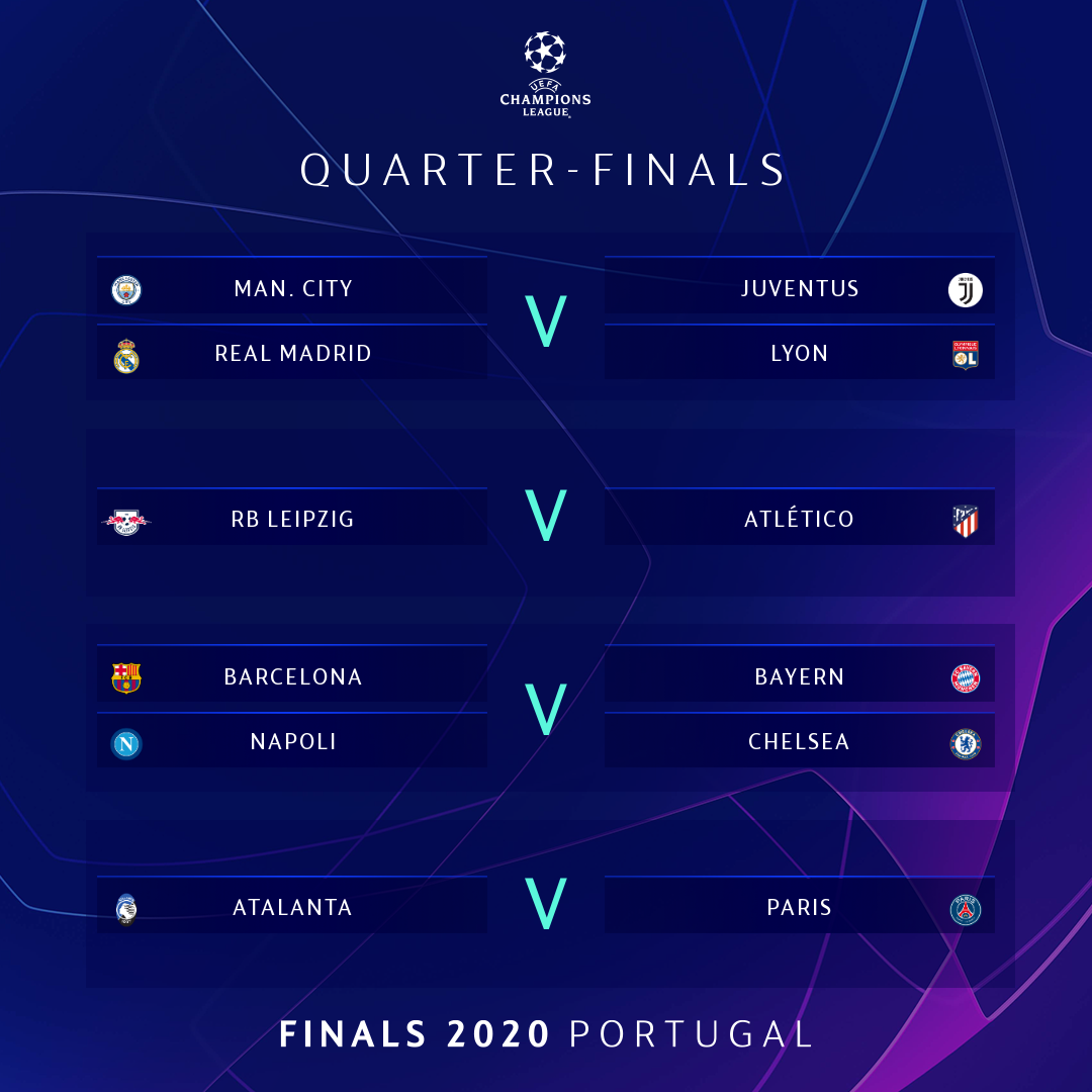 Champions League quarter-final and semi-final ties revealed