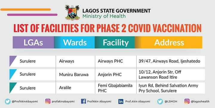Lagos releases 183 COVID-19 vaccination sites, see full list
